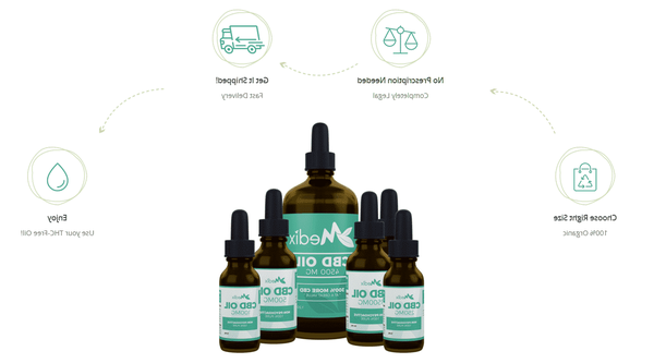 Wholesale CBD Oil